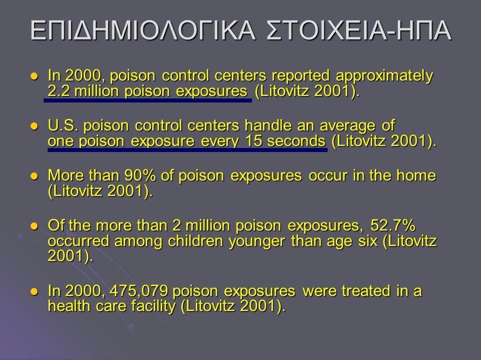 ΕΠΙΔΗΜΙΟΛΟΓΙΚΑ ΣΤΟΙΧΕΙΑ-ΗΠΑ In 2000, poison control centers reported approximately 2.2 million poison exposures (Litovitz 2001). In 2000, poison contr