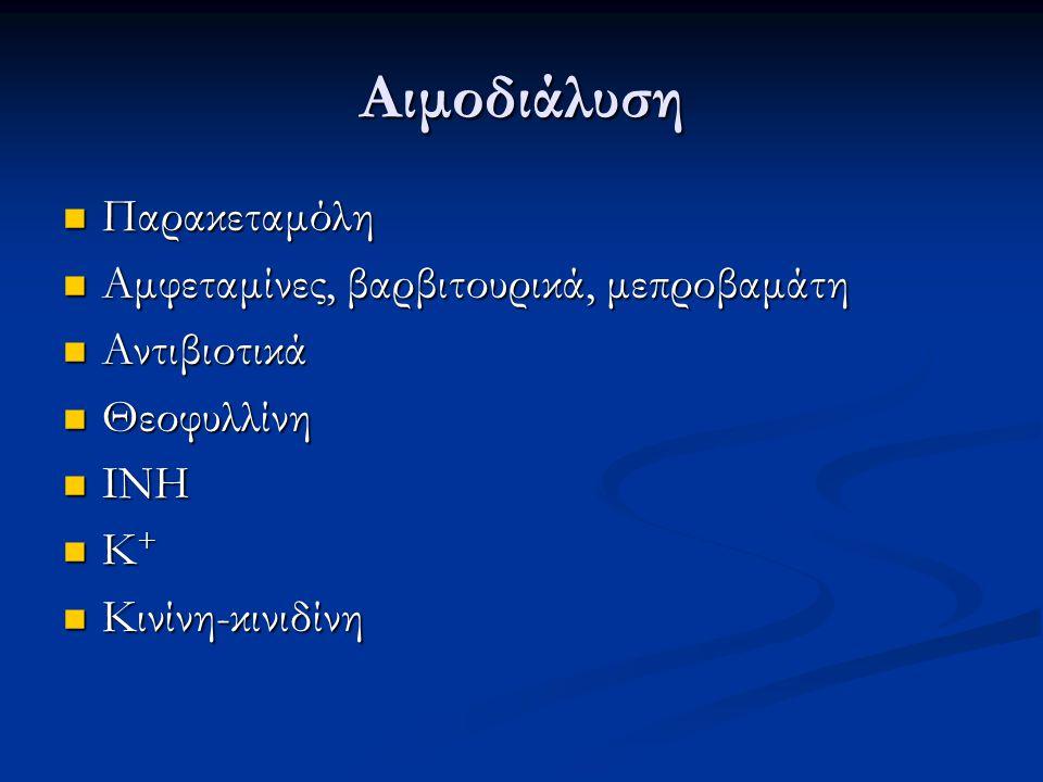 Αιμοδιάλυση Παρακεταμόλη Παρακεταμόλη Αμφεταμίνες, βαρβιτουρικά, μεπροβαμάτη Αμφεταμίνες, βαρβιτουρικά, μεπροβαμάτη Αντιβιοτικά Αντιβιοτικά Θεοφυλλίνη