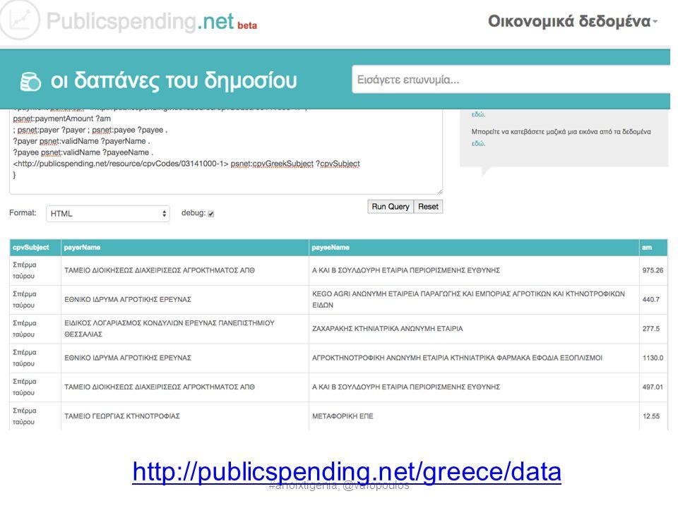 """...πιο """"περίεργες"""" ερωτήσεις αγοράζει το Ελληνικό Δημόσιο σπέρμα ταύρου;αγοράζει το Ελληνικό Δημόσιο σπέρμα ταύρου; Τι θα ήθελα στα αλήθεια να γνωρίζω"""