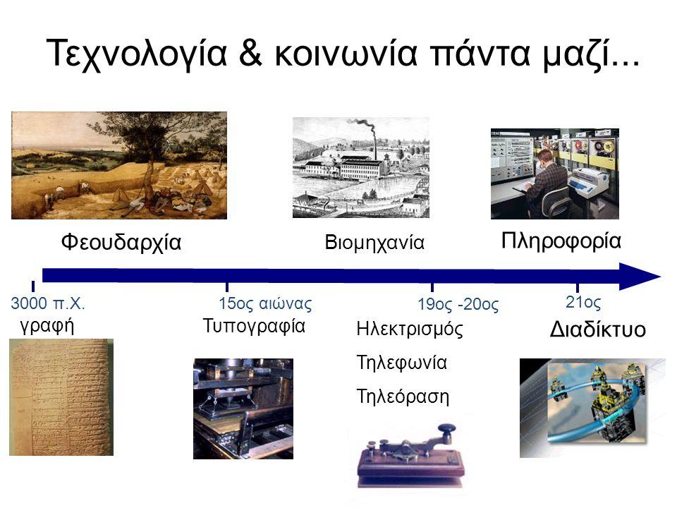 Ήταν πάντα εύκολη η ζωή με τις εφευρέσεις; @vafopoulos η Εκκλησία αφόρισε την τυπογραφία (15 ος αι. ) Το ρεύμα σκότωνε τους χρήστες του (19 ος αι.)