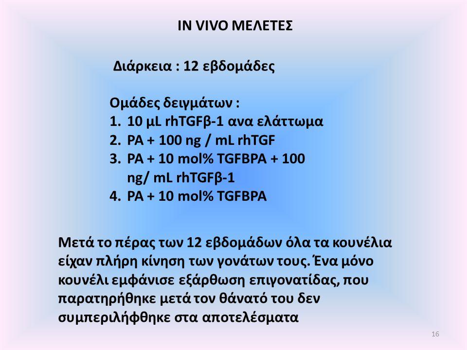 IN VIVO ΜΕΛΕΤΕΣ Διάρκεια : 12 εβδομάδες Ομάδες δειγμάτων : 1.10 μL rhTGFβ-1 ανα ελάττωμα 2.ΡΑ + 100 ng / mL rhTGF 3.PA + 10 mol% TGFBPA + 100 ng/ mL rhTGFβ-1 4.PA + 10 mol% TGFBPA Μετά το πέρας των 12 εβδομάδων όλα τα κουνέλια είχαν πλήρη κίνηση των γονάτων τους.