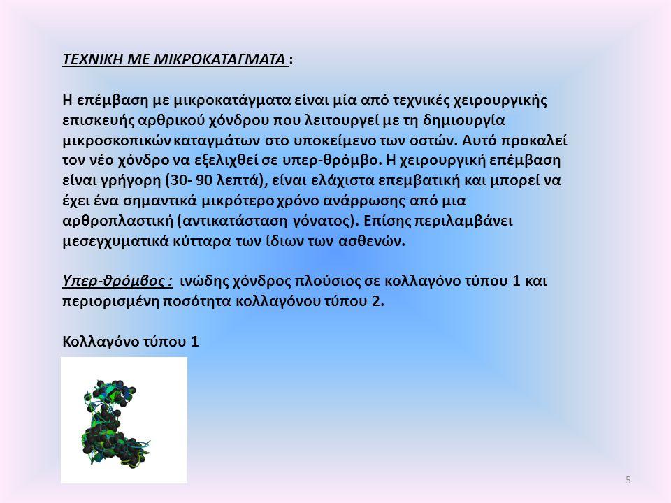 ΒΙΒΛΙΟΓΡΑΦΙΑ  Άρθρο : Supramolecular design of self-assembling nanofibers for cartilage regeneration  Wikipedia (www.wikipedia.org) 26