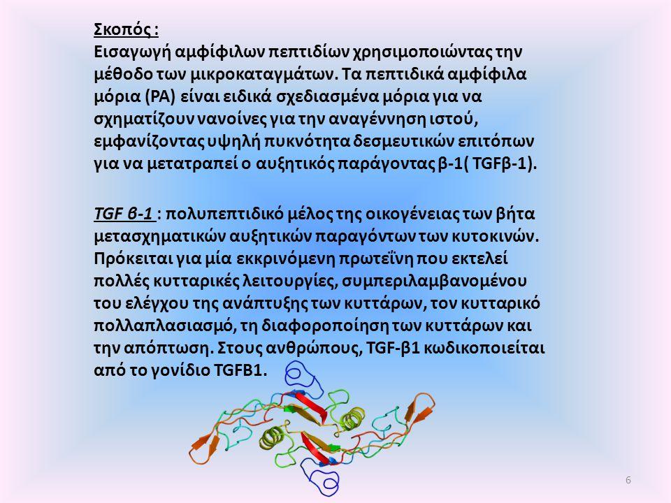 Σκοπός : Εισαγωγή αμφίφιλων πεπτιδίων χρησιμοποιώντας την μέθοδο των μικροκαταγμάτων. Τα πεπτιδικά αμφίφιλα μόρια (ΡΑ) είναι ειδικά σχεδιασμένα μόρια