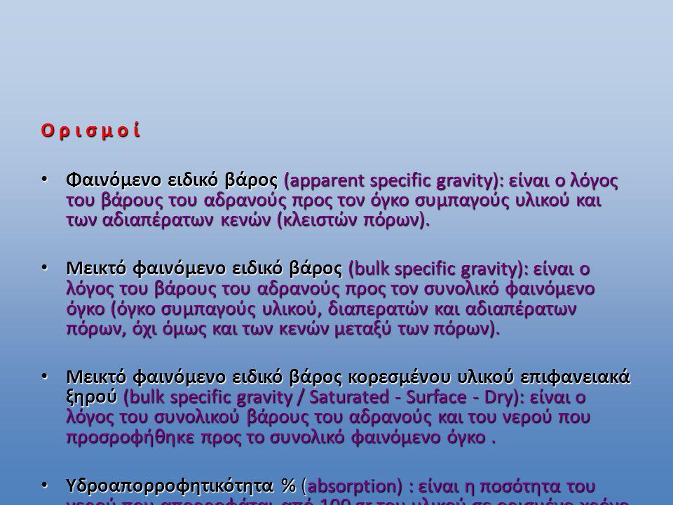 Ο ρ ι σ μ ο ί Φαινόμενο ειδικό βάρος (apparent specific gravity): είναι ο λόγος του βάρους του αδρανούς προς τον όγκο συμπαγούς υλικού και των αδιαπέρ