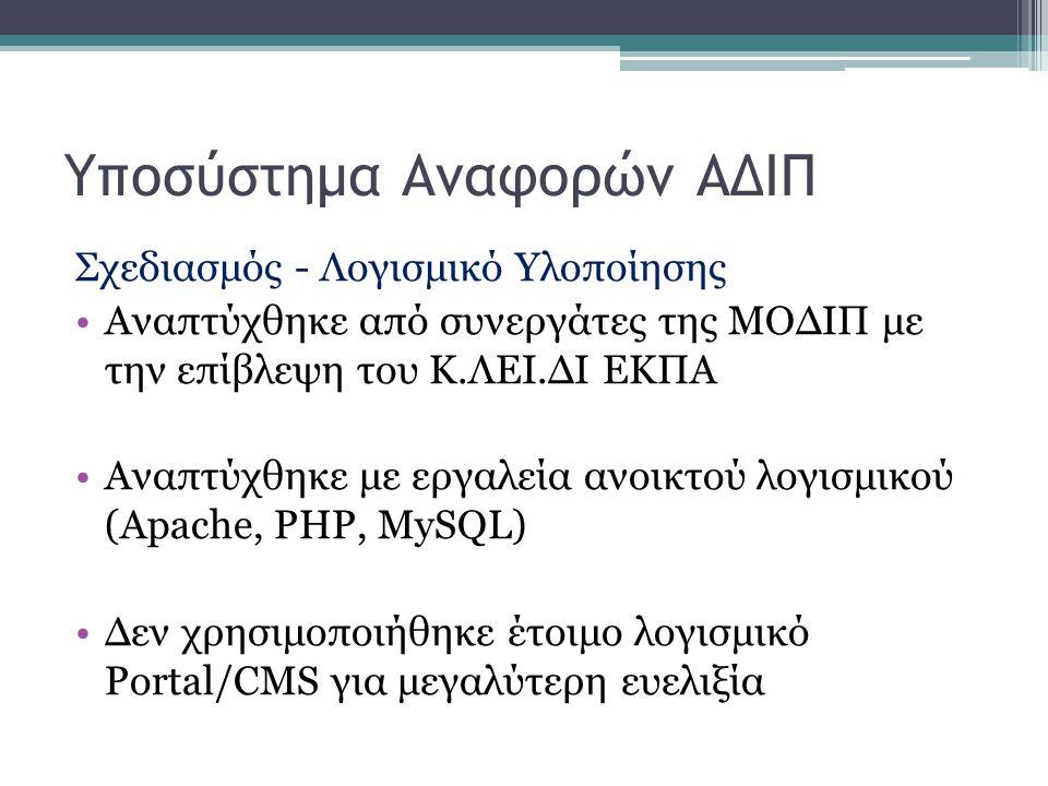 Υποσύστημα Αναφορών ΑΔΙΠ Σχεδιασμός - Λογισμικό Υλοποίησης Αναπτύχθηκε από συνεργάτες της ΜΟΔΙΠ με την επίβλεψη του Κ.ΛΕΙ.ΔΙ ΕΚΠΑ Αναπτύχθηκε με εργαλ