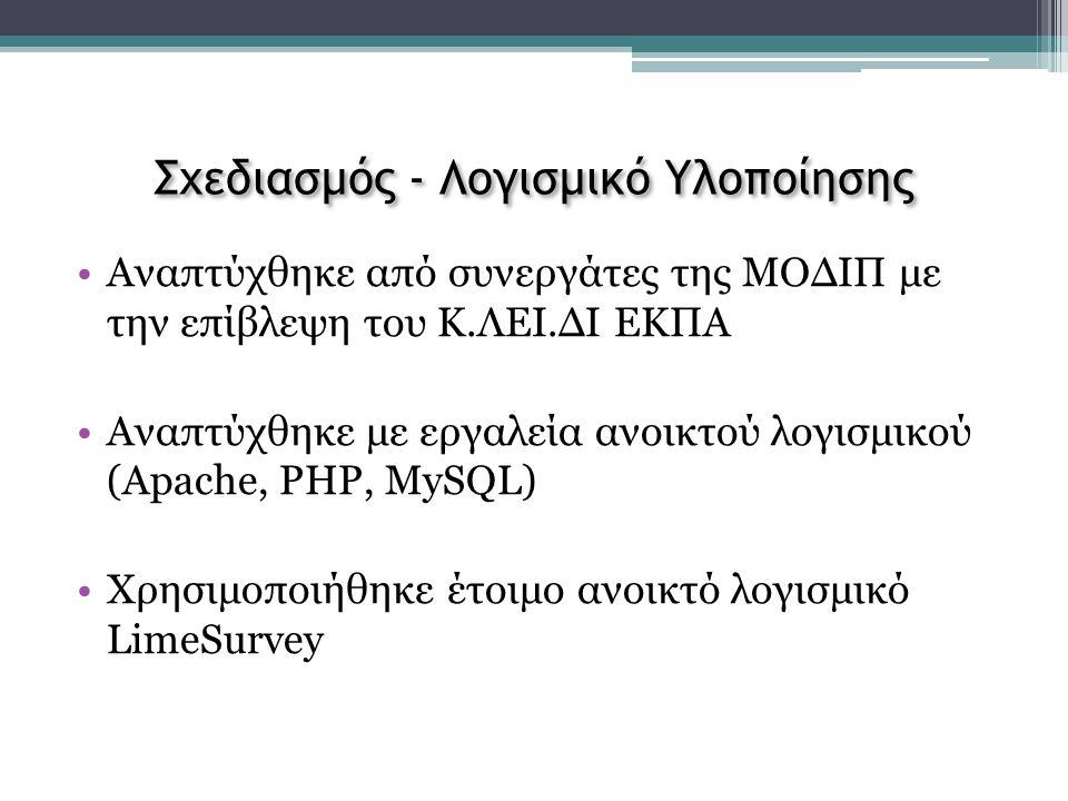 Σχεδιασμός - Λογισμικό Υλοποίησης Αναπτύχθηκε από συνεργάτες της ΜΟΔΙΠ με την επίβλεψη του Κ.ΛΕΙ.ΔΙ ΕΚΠΑ Αναπτύχθηκε με εργαλεία ανοικτού λογισμικού (