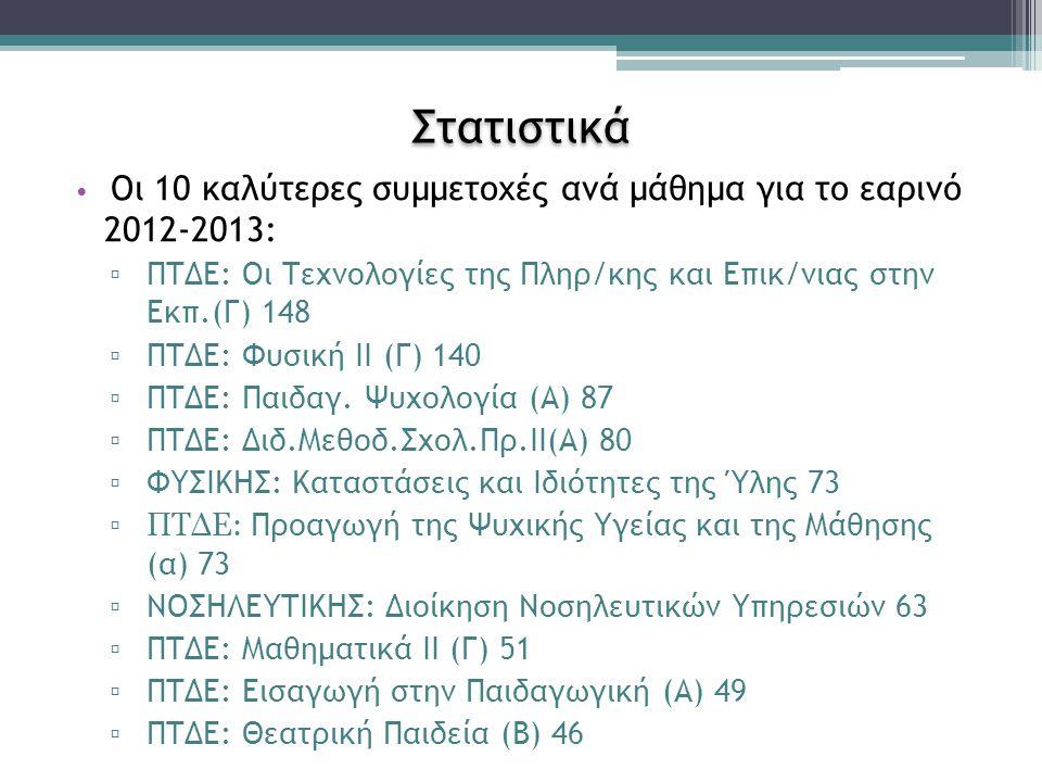 Στατιστικά Οι 10 καλύτερες συμμετοχές ανά μάθημα για το εαρινό 2012-2013: ▫ ΠΤΔΕ: Οι Τεχνολογίες της Πληρ/κης και Επικ/νιας στην Εκπ.(Γ) 148 ▫ ΠΤΔΕ: Φ