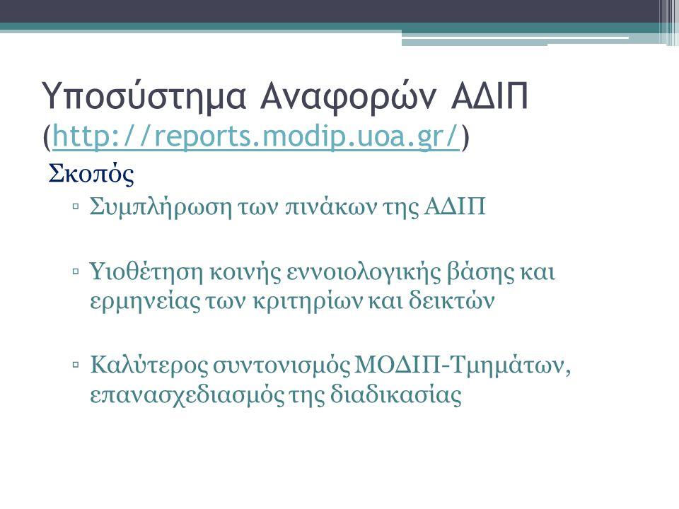 Υποσύστημα Αναφορών ΑΔΙΠ (http://reports.modip.uoa.gr/)http://reports.modip.uoa.gr/ Σκοπός ▫Συμπλήρωση των πινάκων της ΑΔΙΠ ▫Υιοθέτηση κοινής εννοιολο