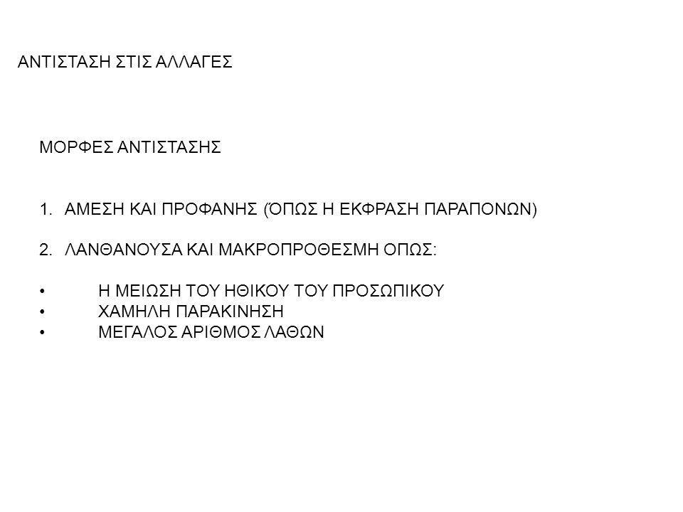 ΑΙΤΙΕΣ ΑΝΤΙΔΡΑΣΕΩΝ ΣΤΙΣ ΑΛΛΑΓΕΣ ΑΤΟΜΙΚΟΙ ΠΑΡΑΓΟΝΤΕΣ 1.Η ΣΥΝΗΘΕΙΑ 2.Ο ΦΟΒΟΣ ΤΟΥ ΑΓΝΩΣΤΟΥ 3.ΟΙΚΟΝΟΜΙΚΟΙ ΠΑΡΑΓΟΝΤΕΣ 4.ΑΝΑΣΦΑΛΕΙΑ ΟΡΓΑΝΩΣΙΑΚΟΙ ΠΑΡΑΓΟΝΤΕΣ 1.ΑΠΕΙΛΗ ΤΗΣ ΔΙΑΤΑΡΑΞΗΣ ΤΟΥ ΥΠΑΡΧΟΝΤΟΣ ΤΡΟΠΟΥ ΚΑΤΑΝΟΜΗΣ ΠΟΡΩΝ 2.Η ΑΔΡΑΝΕΙΑ ΤΗΣ ΟΡΓΑΝΩΣΗΣ 3.Η ΑΔΡΑΝΕΙΑ ΠΟΥ ΠΡΟΚΑΛΕΙ Η ΔΟΜΗ 4.Η ΑΠΕΙΛΗ ΤΗΣ ΑΠΩΛΕΙΑΣ ΤΗΣ ΕΞΕΙΔΙΚΕΥΣΗΣ 5.ΤΟ ΠΕΡΙΟΡΙΣΜΕΝΟ ΦΑΣΜΑ ΤΗΣ ΑΛΛΑΓΗΣ