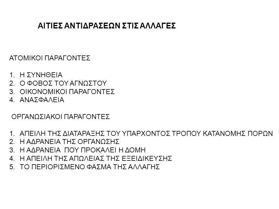 ΑΙΤΙΕΣ ΑΝΤΙΔΡΑΣΕΩΝ ΣΤΙΣ ΑΛΛΑΓΕΣ ΑΤΟΜΙΚΟΙ ΠΑΡΑΓΟΝΤΕΣ 1.Η ΣΥΝΗΘΕΙΑ 2.Ο ΦΟΒΟΣ ΤΟΥ ΑΓΝΩΣΤΟΥ 3.ΟΙΚΟΝΟΜΙΚΟΙ ΠΑΡΑΓΟΝΤΕΣ 4.ΑΝΑΣΦΑΛΕΙΑ ΟΡΓΑΝΩΣΙΑΚΟΙ ΠΑΡΑΓΟΝΤΕΣ