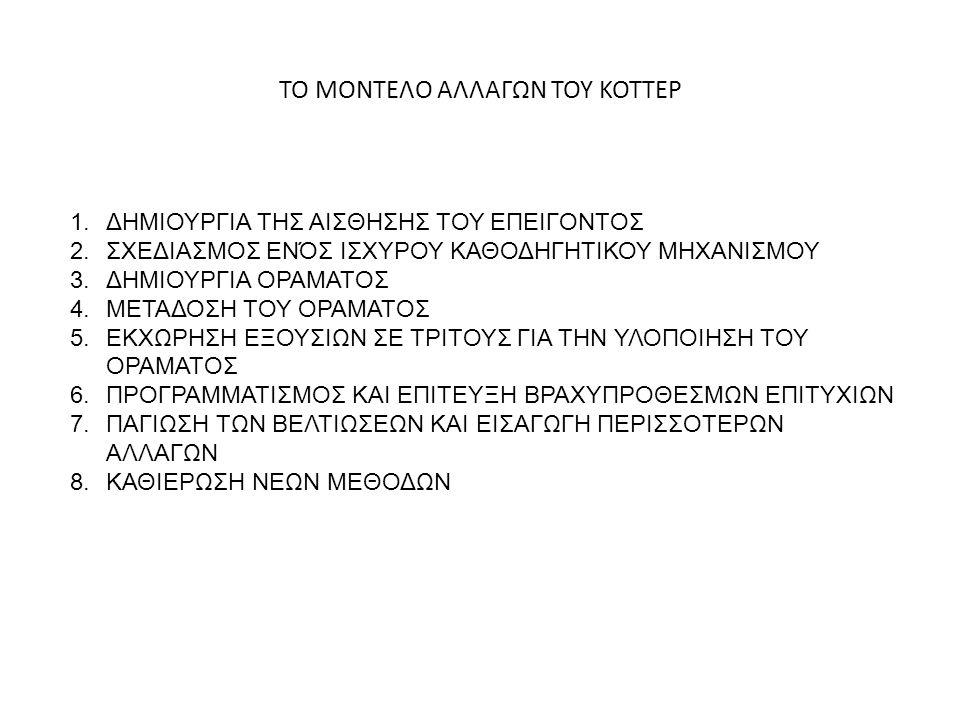 ΤΟ ΜΟΝΤΕΛΟ ΑΛΛΑΓΩΝ ΤΟΥ ΚΟΤΤΕΡ 1.ΔΗΜΙΟΥΡΓΙΑ ΤΗΣ ΑΙΣΘΗΣΗΣ ΤΟΥ ΕΠΕΙΓΟΝΤΟΣ 2.ΣΧΕΔΙΑΣΜΟΣ ΕΝΌΣ ΙΣΧΥΡΟΥ ΚΑΘΟΔΗΓΗΤΙΚΟΥ ΜΗΧΑΝΙΣΜΟΥ 3.ΔΗΜΙΟΥΡΓΙΑ ΟΡΑΜΑΤΟΣ 4.ΜΕΤΑ