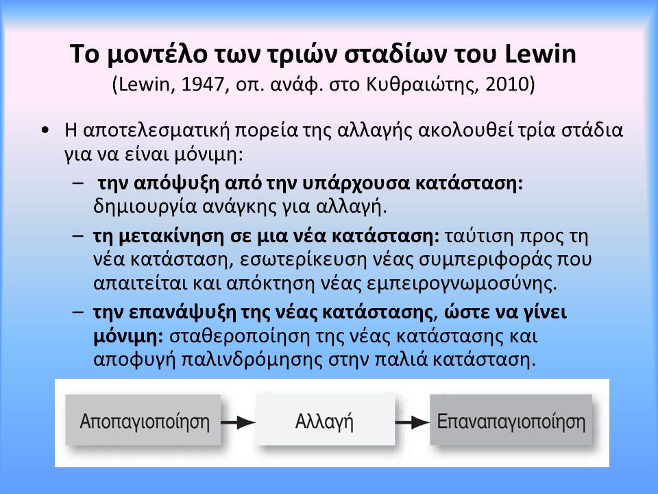 Το μοντέλο των τριών σταδίων του Lewin (Lewin, 1947, οπ. ανάφ. στο Κυθραιώτης, 2010) Η αποτελεσματική πορεία της αλλαγής ακολουθεί τρία στάδια για να