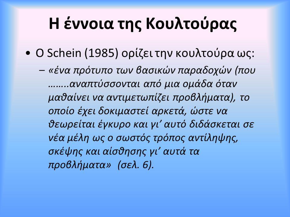 Η έννοια της Κουλτούρας Ο Schein (1985) ορίζει την κουλτούρα ως: –«ένα πρότυπο των βασικών παραδοχών (που ……..αναπτύσσονται από μια ομάδα όταν μαθαίνε
