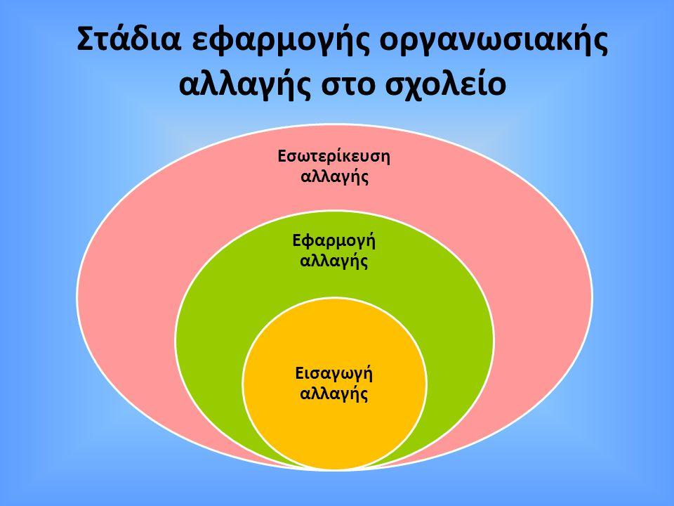 Εσωτερίκευση αλλαγής Εφαρμογή αλλαγής Εισαγωγή αλλαγής Στάδια εφαρμογής οργανωσιακής αλλαγής στο σχολείο
