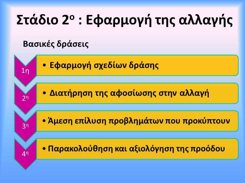 Στάδιο 2 ο : Εφαρμογή της αλλαγής Βασικές δράσεις 1η Εφαρμογή σχεδίων δράσης 2η2η Διατήρηση της αφοσίωσης στην αλλαγή 3η3η Άμεση επίλυση προβλημάτων π