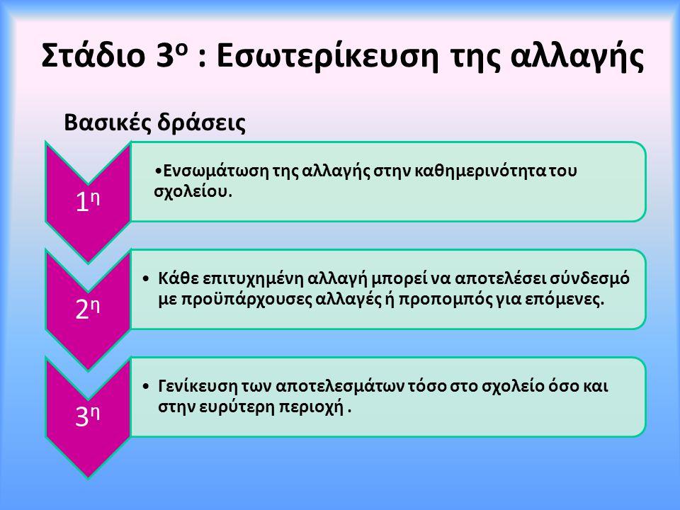 Στάδιο 3 ο : Εσωτερίκευση της αλλαγής Βασικές δράσεις 1η1η Ενσωμάτωση της αλλαγής στην καθημερινότητα του σχολείου. 2η2η Κάθε επιτυχημένη αλλαγή μπορε