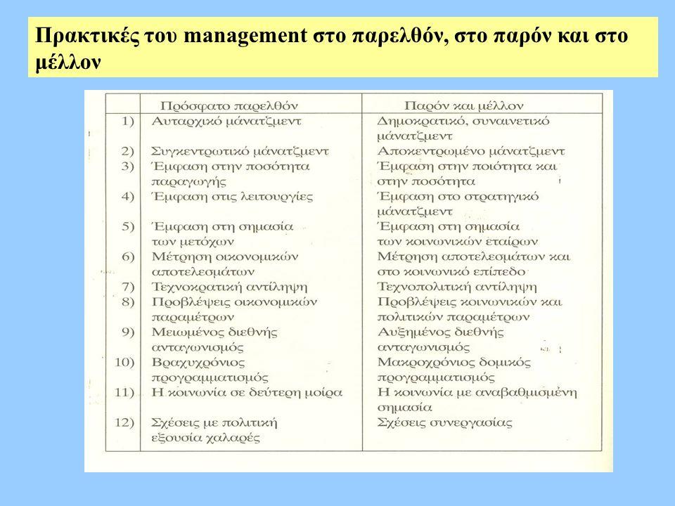 Πρακτικές του management στο παρελθόν, στο παρόν και στο μέλλον