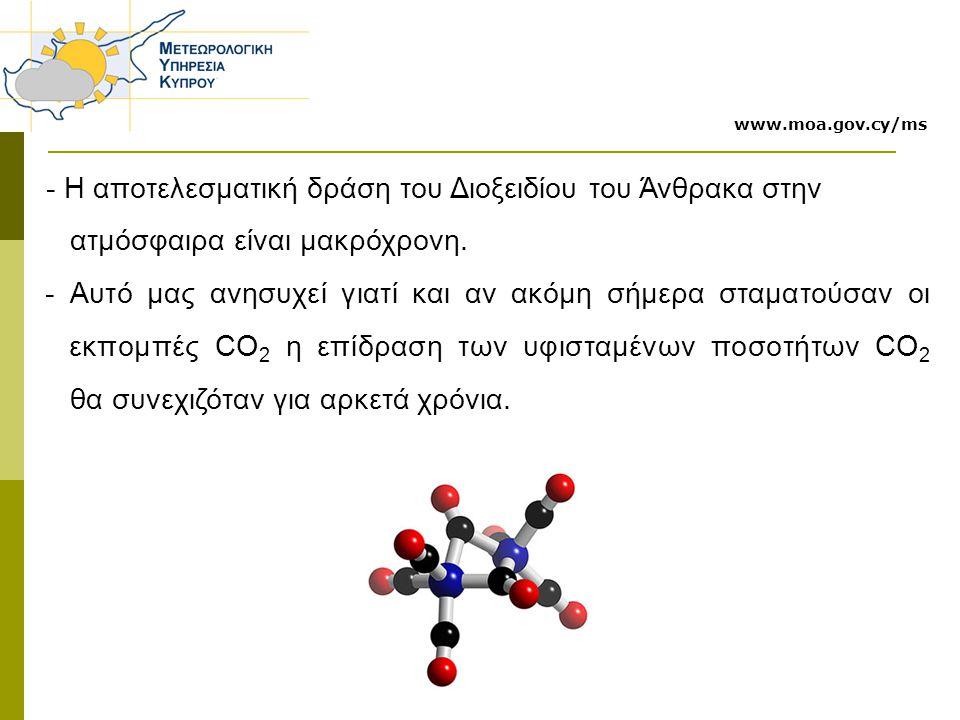 - Η αποτελεσματική δράση του Διοξειδίου του Άνθρακα στην ατμόσφαιρα είναι μακρόχρονη.
