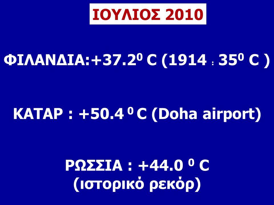 ΙΟΥΛΙΟΣ 2010 ΦΙΛΑΝΔΙΑ:+37.2 0 C (1914 : 35 0 C ) ΚΑΤΑΡ : +50.4 0 C (Doha airport) ΡΩΣΣΙΑ : +44.0 0 C (ιστορικό ρεκόρ)