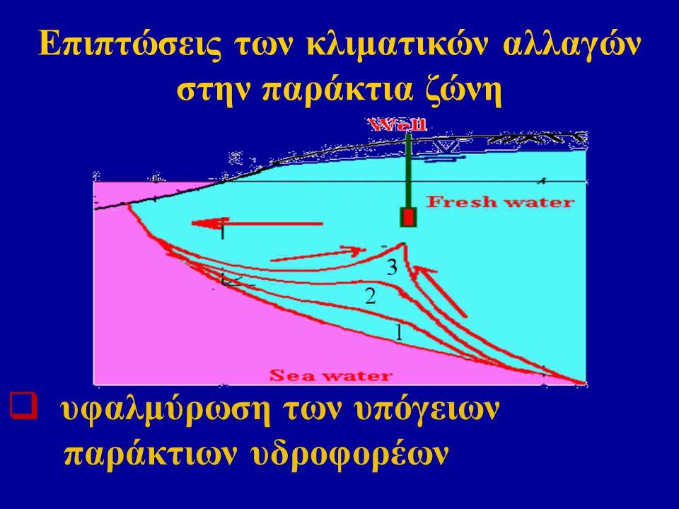 Επιπτώσεις των κλιματικών αλλαγών στην παράκτια ζώνη  υφαλμύρωση των υπόγειων παράκτιων υδροφορέων