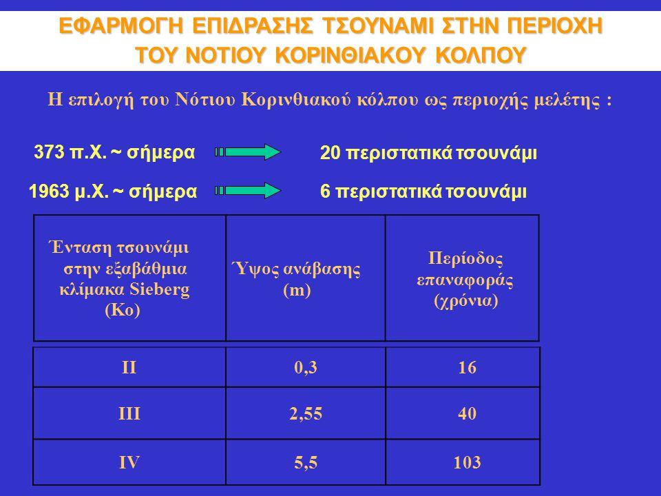II0,3 16 III2,55 40 IV5,5 103 Ένταση τσουνάμι στην εξαβάθμια κλίμακα Sieberg (Κο) Ύψος ανάβασης (m) Περίοδος επαναφοράς (χρόνια) ΕΦΑΡΜΟΓΗ ΕΠΙΔΡΑΣΗΣ ΤΣΟΥΝΑΜΙ ΣΤΗΝ ΠΕΡΙΟΧΗ ΤΟΥ ΝΟΤΙΟΥ ΚΟΡΙΝΘΙΑΚΟΥ ΚΟΛΠΟΥ Η επιλογή του Νότιου Κορινθιακού κόλπου ως περιοχής μελέτης : 373 π.Χ.