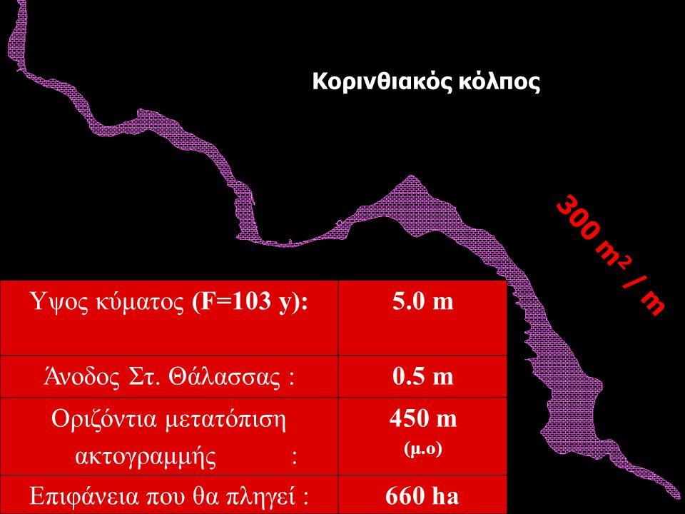 Υψος κύματος (F=103 y):5.0 m Άνοδος Στ. Θάλασσας :0.5 m Οριζόντια μετατόπιση ακτογραμμής : 450 m (μ.ο) Επιφάνεια που θα πληγεί :660 ha 300 m 2 / m Koρ
