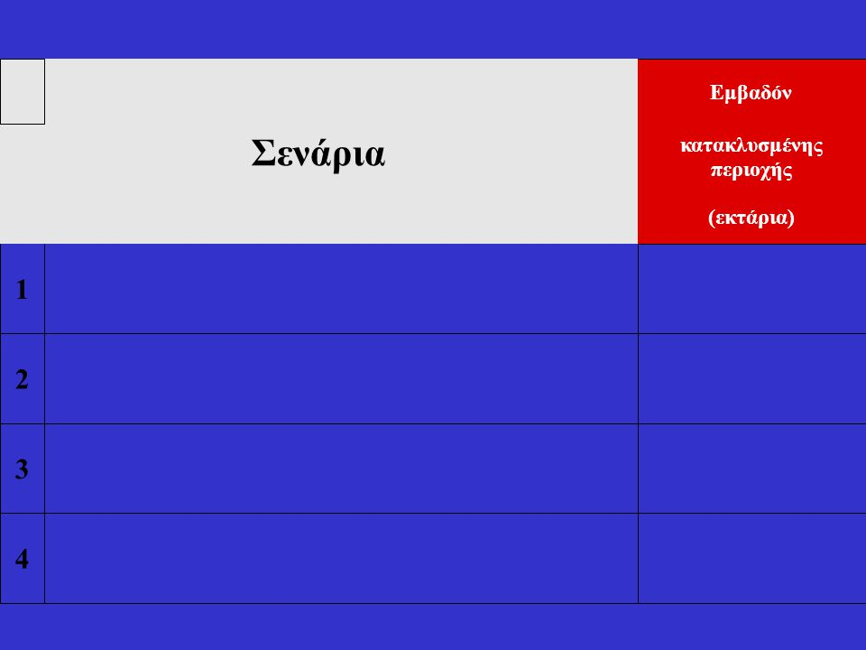 Σενάρια Εμβαδόν κατακλυσμένης περιοχής (εκτάρια) 1 2 3 4