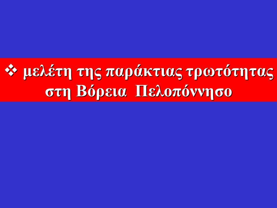  μελέτη της παράκτιας τρωτότητας στη Βόρεια Πελοπόννησο