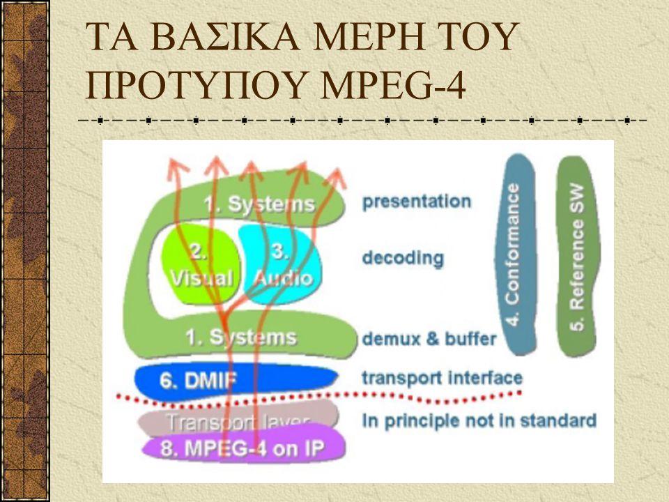 ΤΑ ΒΑΣΙΚΑ ΜΕΡΗ ΤΟΥ ΠΡΟΤΥΠΟΥ MPEG-4