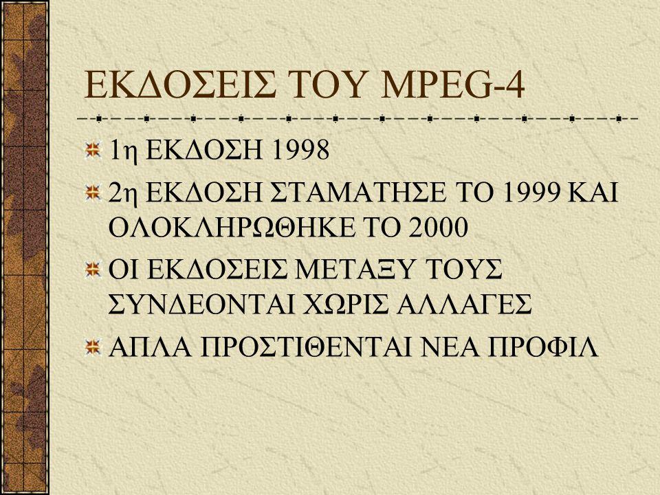 ΕΚΔΟΣΕΙΣ ΤΟΥ MPEG-4 1η ΕΚΔΟΣΗ 1998 2η ΕΚΔΟΣΗ ΣΤΑΜΑΤΗΣΕ ΤΟ 1999 ΚΑΙ ΟΛΟΚΛΗΡΩΘΗΚΕ ΤΟ 2000 ΟΙ ΕΚΔΟΣΕΙΣ ΜΕΤΑΞΥ ΤΟΥΣ ΣΥΝΔΕΟΝΤΑΙ ΧΩΡΙΣ ΑΛΛΑΓΕΣ ΑΠΛΑ ΠΡΟΣΤΙΘΕ