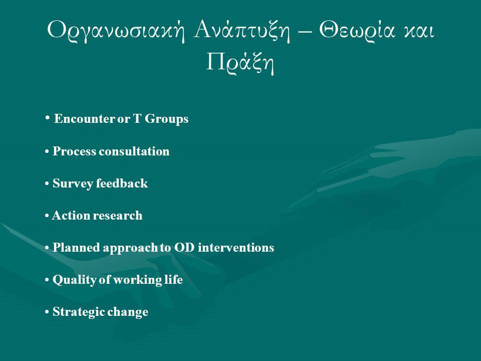 Οργανωσιακή Ανάπτυξη – Θεωρία και Πράξη Encounter or T Groups Process consultation Survey feedback Action research Planned approach to OD interventions Quality of working life Strategic change