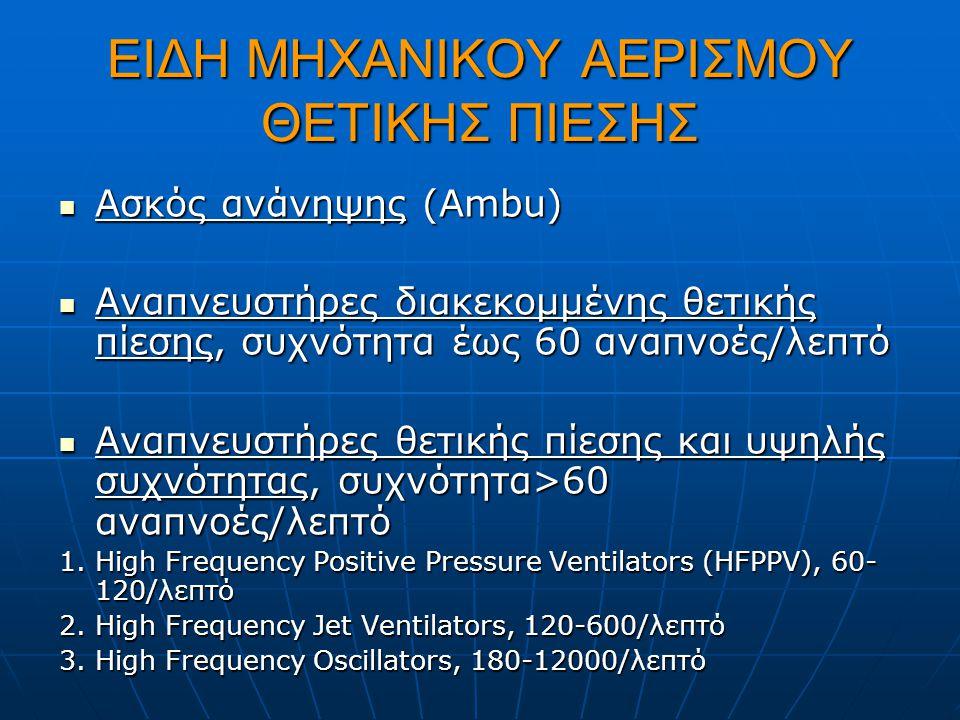 ΕΙΔΗ ΜΗΧΑΝΙΚΟΥ ΑΕΡΙΣΜΟΥ ΘΕΤΙΚΗΣ ΠΙΕΣΗΣ Ασκός ανάνηψης (Αmbu) Ασκός ανάνηψης (Αmbu) Aναπνευστήρες διακεκομμένης θετικής πίεσης, συχνότητα έως 60 αναπνοές/λεπτό Aναπνευστήρες διακεκομμένης θετικής πίεσης, συχνότητα έως 60 αναπνοές/λεπτό Αναπνευστήρες θετικής πίεσης και υψηλής συχνότητας, συχνότητα>60 αναπνοές/λεπτό Αναπνευστήρες θετικής πίεσης και υψηλής συχνότητας, συχνότητα>60 αναπνοές/λεπτό 1.