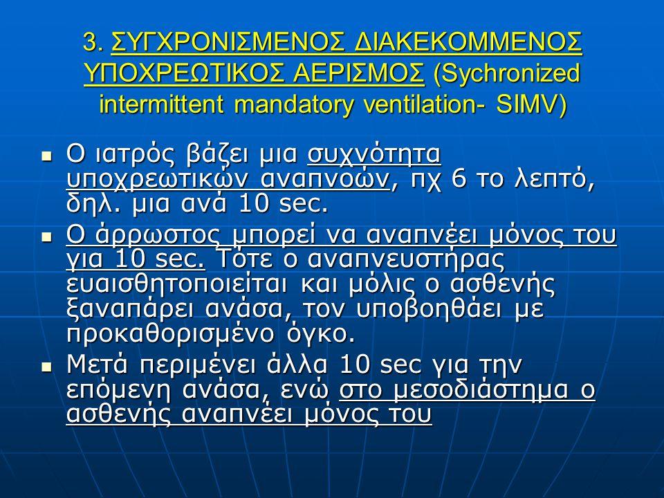 3. ΣΥΓΧΡΟΝΙΣΜΕΝΟΣ ΔΙΑΚΕΚΟΜΜΕΝΟΣ ΥΠΟΧΡΕΩΤΙΚΟΣ ΑΕΡΙΣΜΟΣ (Sychronized intermittent mandatory ventilation- SIMV) O ιατρός βάζει μια συχνότητα υποχρεωτικών