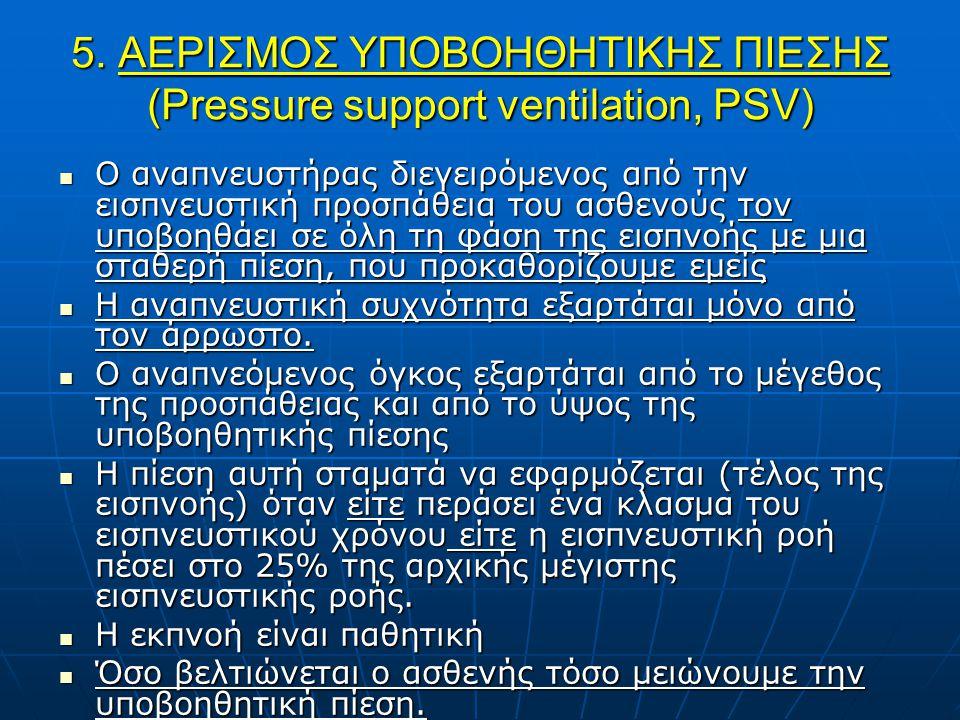 5. ΑΕΡΙΣΜΟΣ ΥΠΟΒΟΗΘΗΤΙΚΗΣ ΠΙΕΣΗΣ (Pressure support ventilation, PSV) O αναπνευστήρας διεγειρόμενος από την εισπνευστική προσπάθεια του ασθενούς τον υπ
