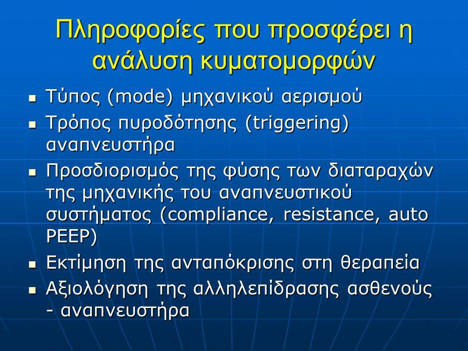 Πληροφορίες που προσφέρει η ανάλυση κυματομορφών Τύπος (mode) μηχανικού αερισμού Τύπος (mode) μηχανικού αερισμού Τρόπος πυροδότησης (triggering) αναπνευστήρα Τρόπος πυροδότησης (triggering) αναπνευστήρα Προσδιορισμός της φύσης των διαταραχών της μηχανικής του αναπνευστικού συστήματος (compliance, resistance, auto PEEP) Προσδιορισμός της φύσης των διαταραχών της μηχανικής του αναπνευστικού συστήματος (compliance, resistance, auto PEEP) Εκτίμηση της ανταπόκρισης στη θεραπεία Εκτίμηση της ανταπόκρισης στη θεραπεία Αξιολόγηση της αλληλεπίδρασης ασθενούς - αναπνευστήρα Αξιολόγηση της αλληλεπίδρασης ασθενούς - αναπνευστήρα