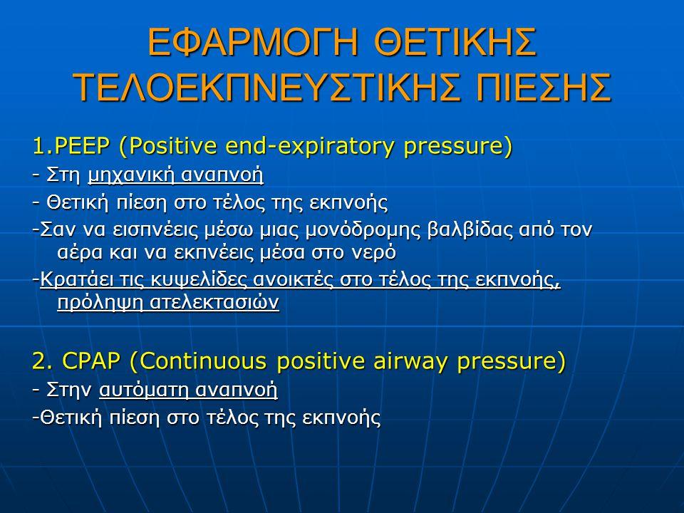 ΕΦΑΡΜΟΓΗ ΘΕΤΙΚΗΣ ΤΕΛΟΕΚΠΝΕΥΣΤΙΚΗΣ ΠΙΕΣΗΣ 1.PEEP (Positive end-expiratory pressure) - Στη μηχανική αναπνοή - Θετική πίεση στο τέλος της εκπνοής -Σαν να εισπνέεις μέσω μιας μονόδρομης βαλβίδας από τον αέρα και να εκπνέεις μέσα στο νερό -Κρατάει τις κυψελίδες ανοικτές στο τέλος της εκπνοής, πρόληψη ατελεκτασιών 2.