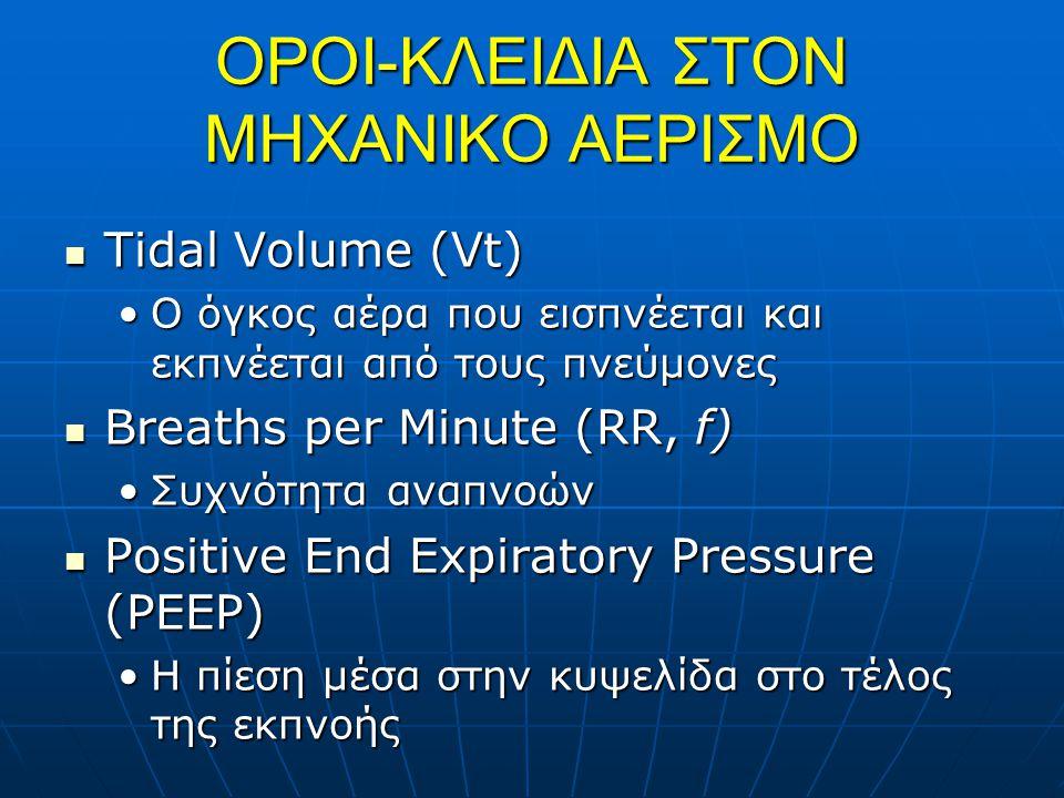 OΡΟΙ-ΚΛΕΙΔΙΑ ΣΤΟΝ ΜΗΧΑΝΙΚΟ ΑΕΡΙΣΜΟ Tidal Volume (Vt) Tidal Volume (Vt) Ο όγκος αέρα που εισπνέεται και εκπνέεται από τους πνεύμονεςΟ όγκος αέρα που εισπνέεται και εκπνέεται από τους πνεύμονες Breaths per Minute (RR, f) Breaths per Minute (RR, f) Συχνότητα αναπνοώνΣυχνότητα αναπνοών Positive End Expiratory Pressure (PEEP) Positive End Expiratory Pressure (PEEP) Η πίεση μέσα στην κυψελίδα στο τέλος της εκπνοήςΗ πίεση μέσα στην κυψελίδα στο τέλος της εκπνοής