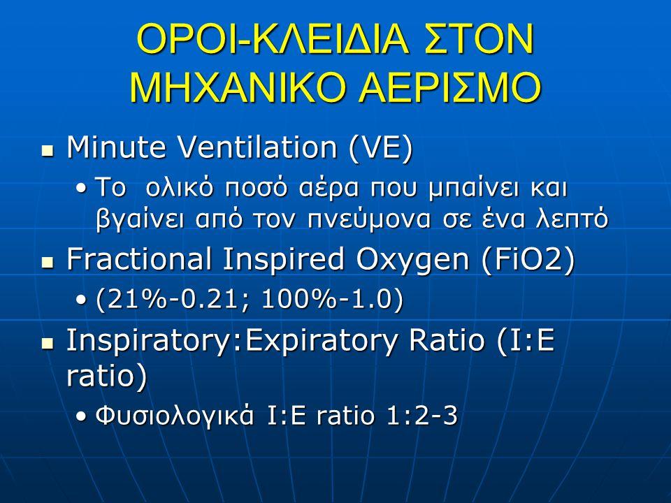 OΡΟΙ-ΚΛΕΙΔΙΑ ΣΤΟΝ ΜΗΧΑΝΙΚΟ ΑΕΡΙΣΜΟ Minute Ventilation (VE) Minute Ventilation (VE) Tο ολικό ποσό αέρα που μπαίνει και βγαίνει από τον πνεύμονα σε ένα λεπτόTο ολικό ποσό αέρα που μπαίνει και βγαίνει από τον πνεύμονα σε ένα λεπτό Fractional Inspired Oxygen (FiO2) Fractional Inspired Oxygen (FiO2) (21%-0.21; 100%-1.0)(21%-0.21; 100%-1.0) Inspiratory:Expiratory Ratio (I:E ratio) Inspiratory:Expiratory Ratio (I:E ratio) Φυσιολογικά I:E ratio 1:2-3Φυσιολογικά I:E ratio 1:2-3