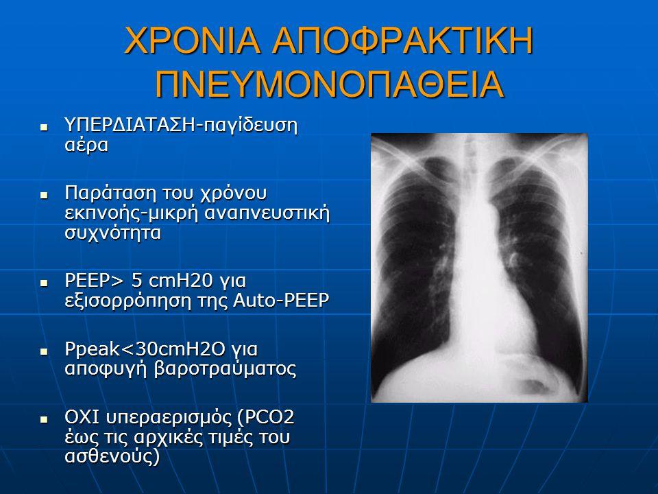 XΡΟΝΙΑ ΑΠΟΦΡΑΚΤΙΚΗ ΠΝΕΥΜΟΝΟΠΑΘΕΙΑ YΠΕΡΔΙAΤΑΣΗ-παγίδευση αέρα YΠΕΡΔΙAΤΑΣΗ-παγίδευση αέρα Παράταση του χρόνου εκπνοής-μικρή αναπνευστική συχνότητα Παράταση του χρόνου εκπνοής-μικρή αναπνευστική συχνότητα PEEP> 5 cmH20 για εξισορρόπηση της Auto-PEEP PEEP> 5 cmH20 για εξισορρόπηση της Auto-PEEP Ppeak<30cmH2O για αποφυγή βαροτραύματος Ppeak<30cmH2O για αποφυγή βαροτραύματος ΟΧΙ υπεραερισμός (PCO2 έως τις αρχικές τιμές του ασθενούς) ΟΧΙ υπεραερισμός (PCO2 έως τις αρχικές τιμές του ασθενούς) Χρήση μη επεμβατικού μηχανικού αερισμού.