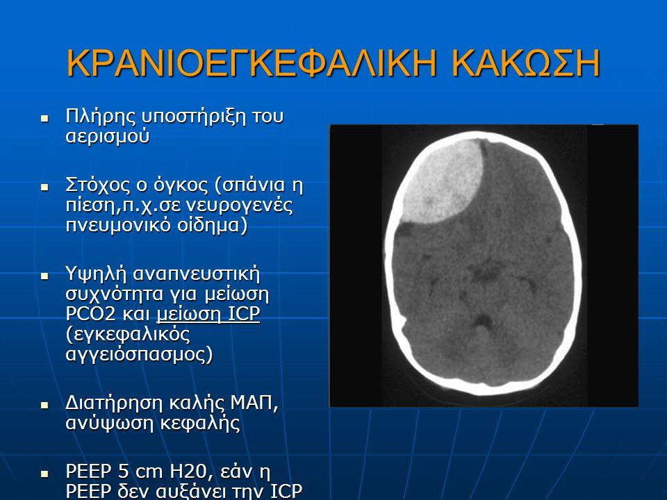 ΚΡΑΝΙΟΕΓΚΕΦΑΛΙΚΗ ΚΑΚΩΣΗ Πλήρης υποστήριξη του αερισμού Πλήρης υποστήριξη του αερισμού Στόχος ο όγκος (σπάνια η πίεση,π.χ.σε νευρογενές πνευμονικό οίδημα) Στόχος ο όγκος (σπάνια η πίεση,π.χ.σε νευρογενές πνευμονικό οίδημα) Υψηλή αναπνευστική συχνότητα για μείωση PCO2 και μείωση ICP (εγκεφαλικός αγγειόσπασμος) Υψηλή αναπνευστική συχνότητα για μείωση PCO2 και μείωση ICP (εγκεφαλικός αγγειόσπασμος) Διατήρηση καλής ΜΑΠ, ανύψωση κεφαλής Διατήρηση καλής ΜΑΠ, ανύψωση κεφαλής PEEP 5 cm H20, εάν η PEEP δεν αυξάνει την ICP PEEP 5 cm H20, εάν η PEEP δεν αυξάνει την ICP