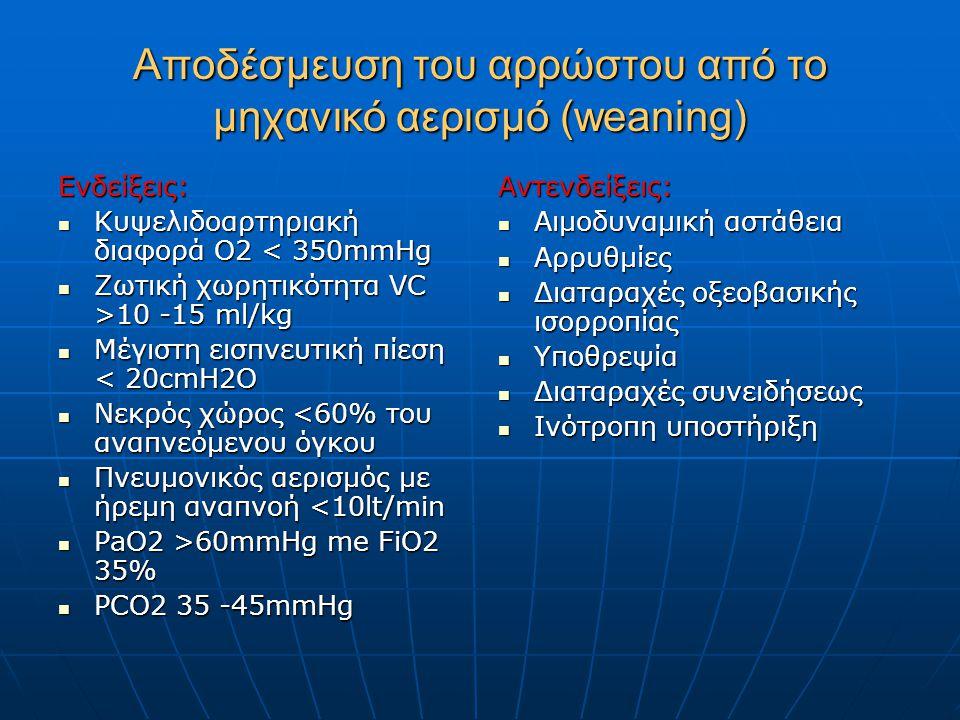 Αποδέσμευση του αρρώστου από το μηχανικό αερισμό (weaning) Ενδείξεις: Κυψελιδοαρτηριακή διαφορά Ο2 < 350mmHg Κυψελιδοαρτηριακή διαφορά Ο2 < 350mmHg Ζωτική χωρητικότητα VC >10 -15 ml/kg Ζωτική χωρητικότητα VC >10 -15 ml/kg Μέγιστη εισπνευτική πίεση < 20cmH2O Μέγιστη εισπνευτική πίεση < 20cmH2O Νεκρός χώρος <60% του αναπνεόμενου όγκου Νεκρός χώρος <60% του αναπνεόμενου όγκου Πνευμονικός αερισμός με ήρεμη αναπνοή <10lt/min Πνευμονικός αερισμός με ήρεμη αναπνοή <10lt/min PaO2 >60mmHg me FiO2 35% PaO2 >60mmHg me FiO2 35% PCO2 35 -45mmHg PCO2 35 -45mmHgΑντενδείξεις: Αιμοδυναμική αστάθεια Αιμοδυναμική αστάθεια Αρρυθμίες Αρρυθμίες Διαταραχές οξεοβασικής ισορροπίας Διαταραχές οξεοβασικής ισορροπίας Υποθρεψία Υποθρεψία Διαταραχές συνειδήσεως Διαταραχές συνειδήσεως Ινότροπη υποστήριξη Ινότροπη υποστήριξη