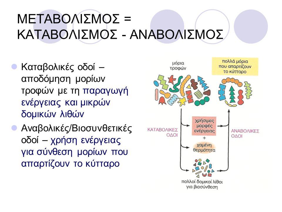 ΜΕΤΑΒΟΛΙΣΜΟΣ = ΚΑΤΑΒΟΛΙΣΜΟΣ - ΑΝΑΒΟΛΙΣΜΟΣ Καταβολικές οδοί – αποδόμηση μορίων τροφών με τη παραγωγή ενέργειας και μικρών δομικών λιθών Αναβολικές/Βιοσυνθετικές οδοί – χρήση ενέργειας για σύνθεση μορίων που απαρτίζουν το κύτταρο