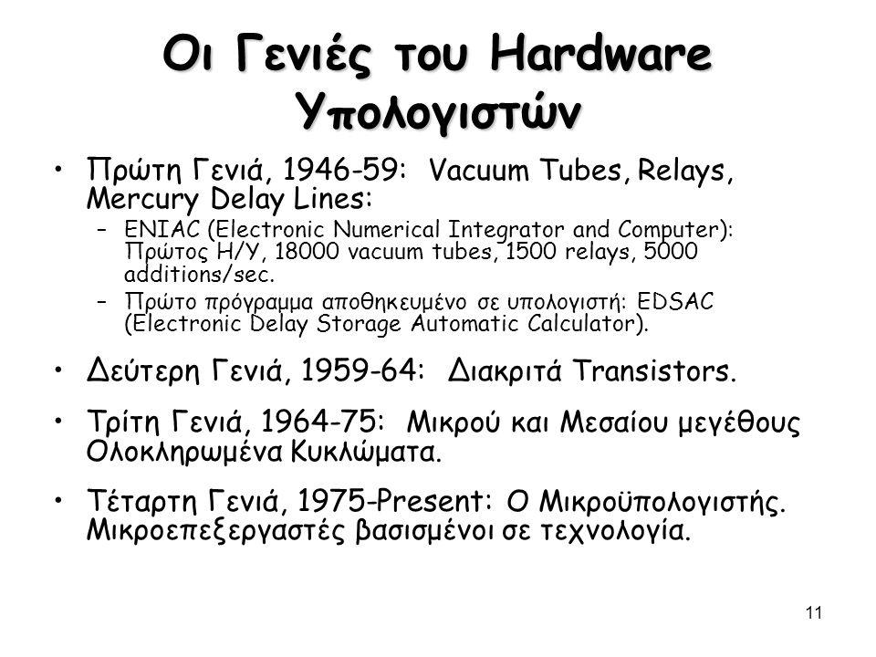 11 Οι Γενιές του Hardware Υπολογιστών Πρώτη Γενιά, 1946-59: Vacuum Tubes, Relays, Mercury Delay Lines: –ENIAC (Electronic Numerical Integrator and Com