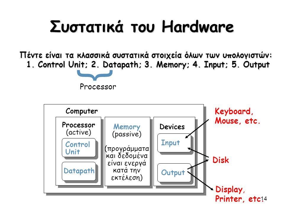 14 Συστατικά του Hardware Processor (active) Computer Control Unit Datapath Memory (passive) (προγράμματα και δεδομένα είναι ενεργά κατά την εκτέλεση)