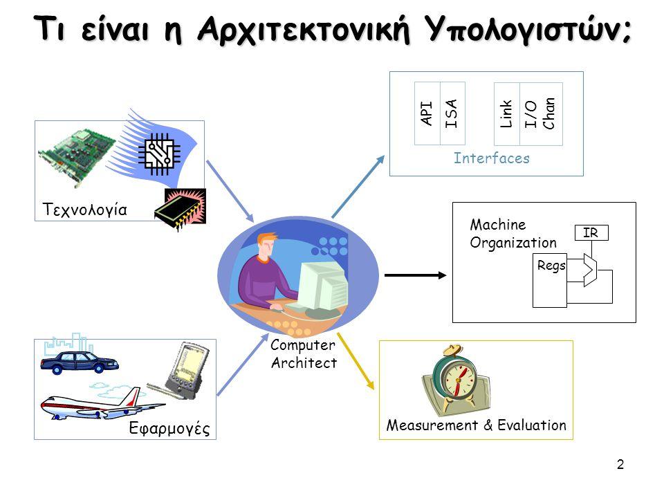 2 Τι είναι η Αρχιτεκτονική Υπολογιστών; Τεχνολογία Εφαρμογές Measurement & Evaluation Machine Organization IR Regs Interfaces APIISA LinkI/O Chan Comp