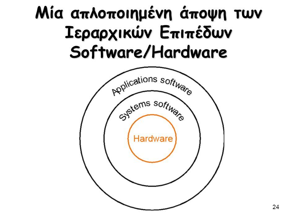 24 Μία απλοποιημένη άποψη των Ιεραρχικών Επιπέδων Software/Hardware