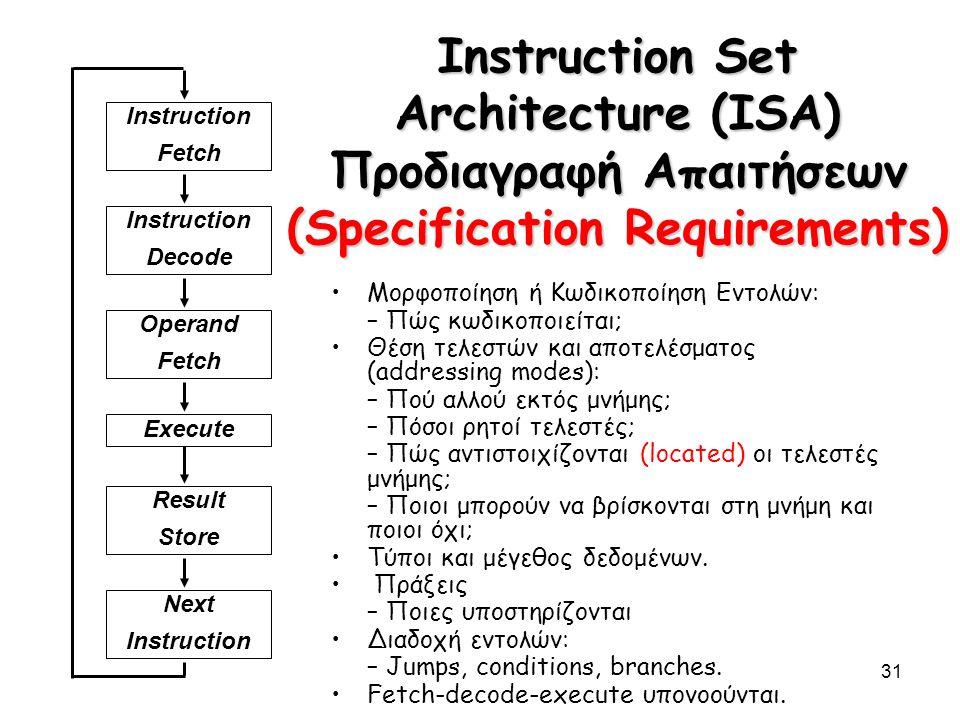 31 Instruction Set Architecture (ISA) Προδιαγραφή Απαιτήσεων (Specification Requirements) Μορφοποίηση ή Κωδικοποίηση Εντολών: – Πώς κωδικοποιείται; Θέ