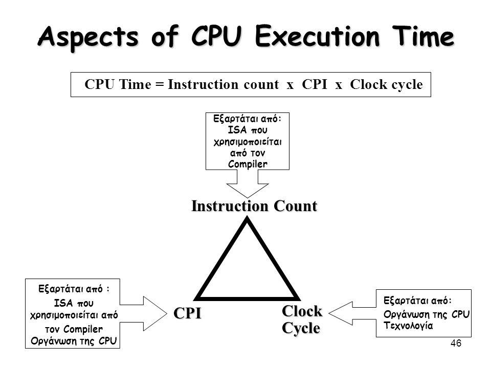 46 Aspects of CPU Execution Time CPU Time = Instruction count x CPI x Clock cycle Instruction Count ClockCycle CPI Εξαρτάται από: Οργάνωση της CPU Τεχ