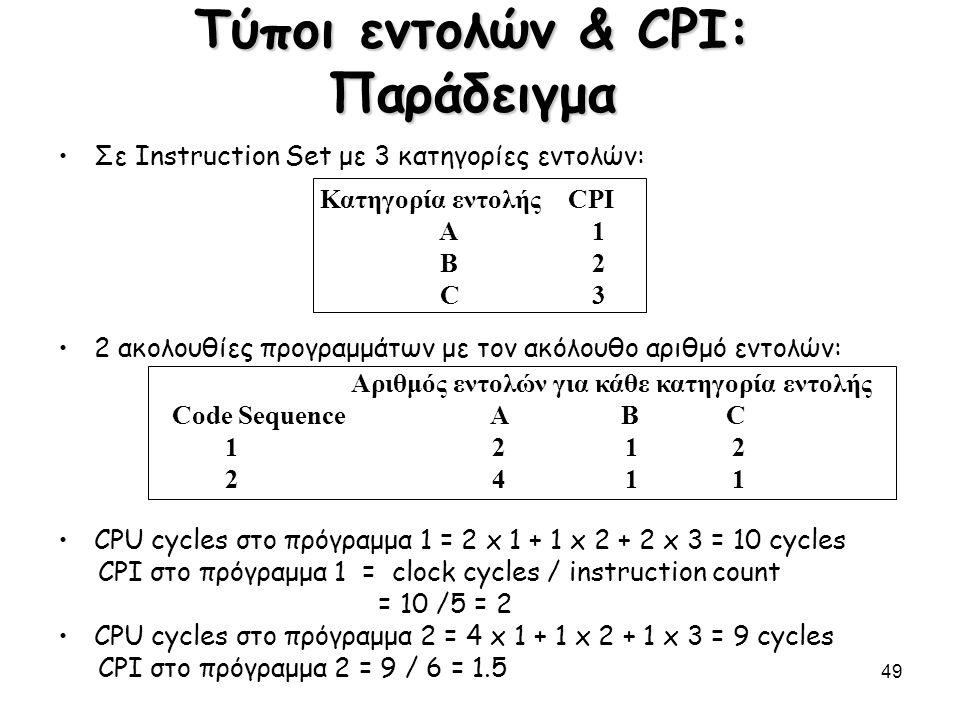 49 Τύποι εντολών & CPI: Παράδειγμα Σε Instruction Set με 3 κατηγορίες εντολών: 2 ακολουθίες προγραμμάτων με τον ακόλουθο αριθμό εντολών: CPU cycles στ