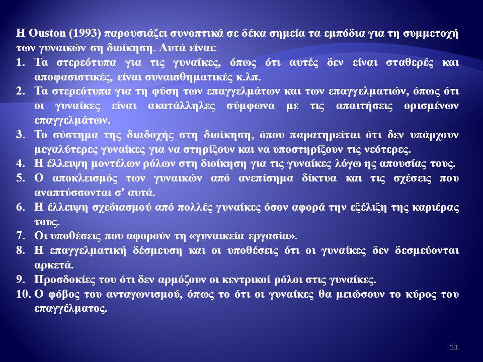Η Ouston (1993) παρουσιάζει συνοπτικά σε δέκα σημεία τα εμπόδια για τη συμμετοχή των γυναικών ση διοίκηση.